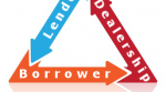 Lender to borrower to dealership triangle.