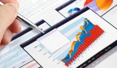 Market value graphs